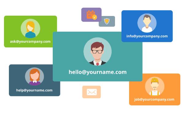 Email tên miền là gì? Tầm quan trọng của email tên miền